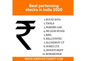 Best performing stocks in India 2020