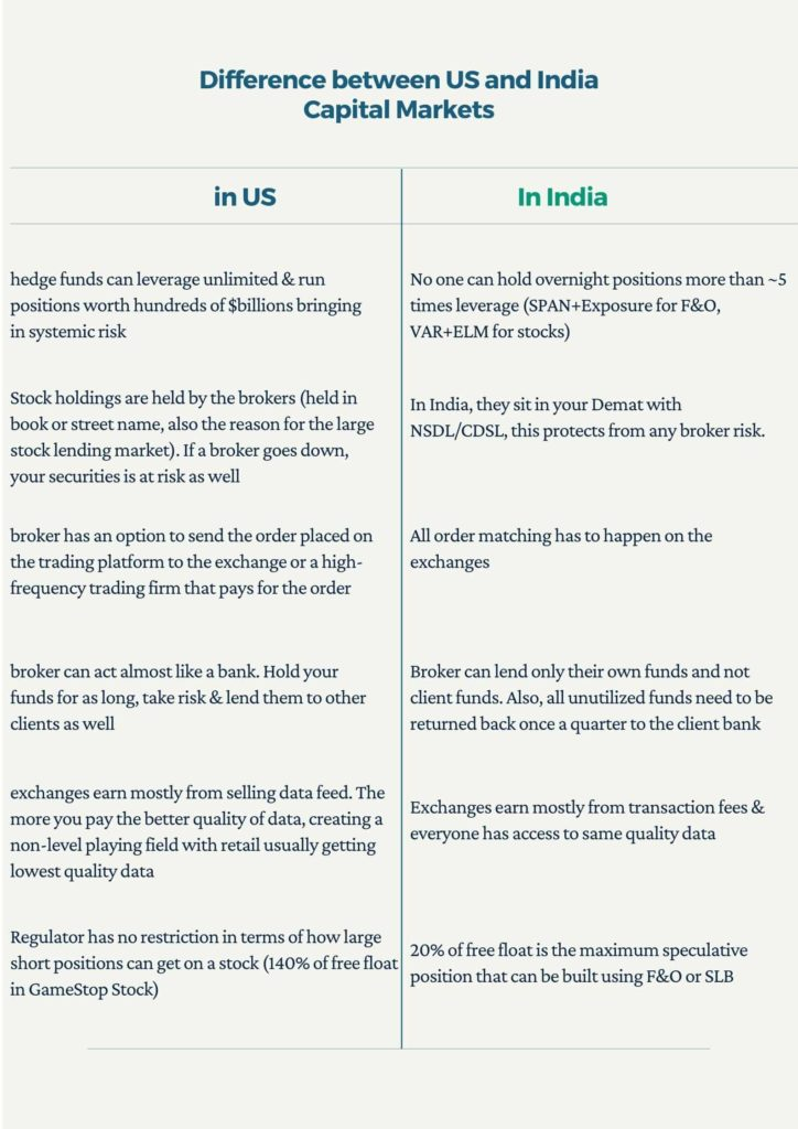 Difference between US and India Capital Markets